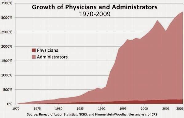 growth-in-administrators.jpg