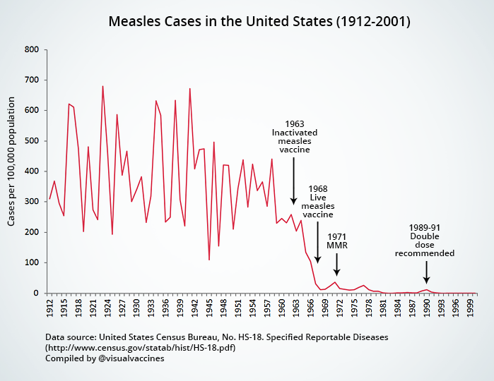 measles cases2
